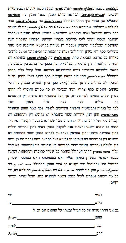 Orthodox Israeli Text | Artketubah.com